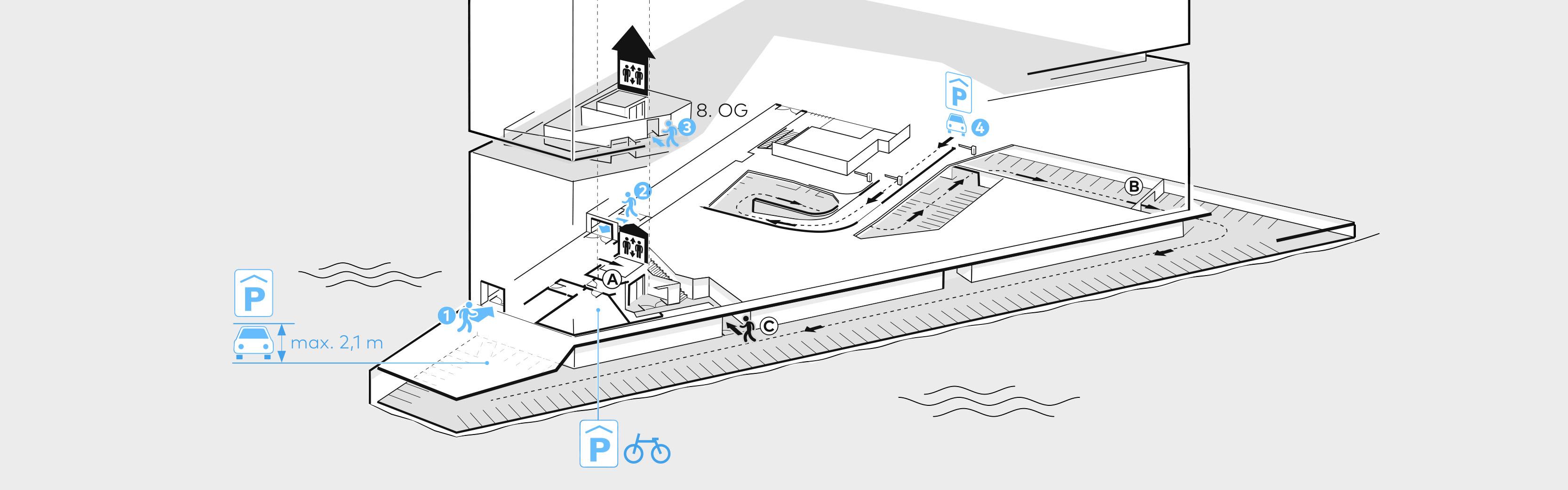 Komplexe Technische Illustration Gebauedezugaenge